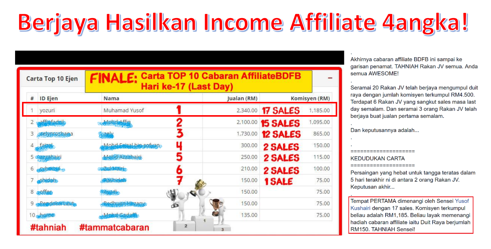 Testimoni Cabaran Affiliate_1_Dropship FB